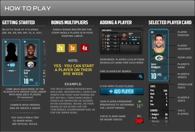 How To Play - NFL Pigskin Fantasy Football Playoff Challenge